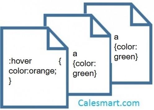 Apa perbedaan Pseudo-class dan Pseudo-element pada selector di CSS?