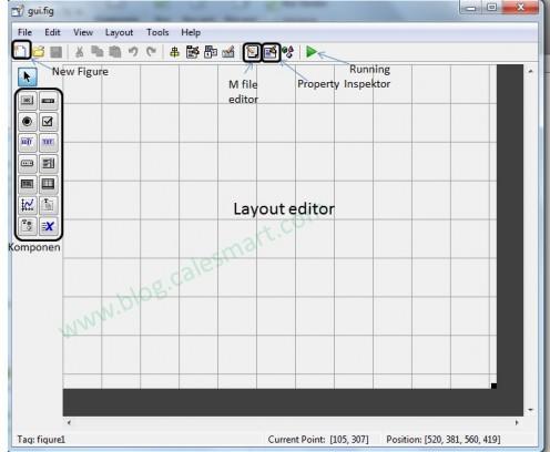 Komponen apa saja yang ada pada Graphical User Interface di Matlab?
