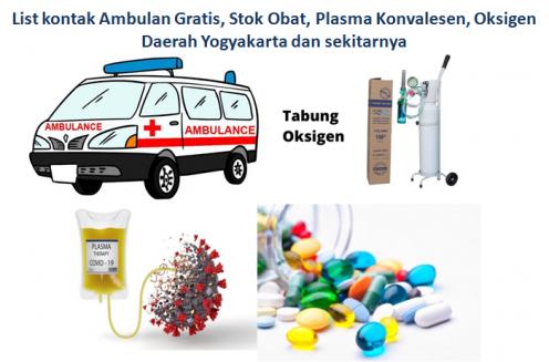 List kontak Ambulan Gratis, Stok Obat, Plasma Konvalesen, Oksigen Daerah Yogyakarta dan sekitarnya